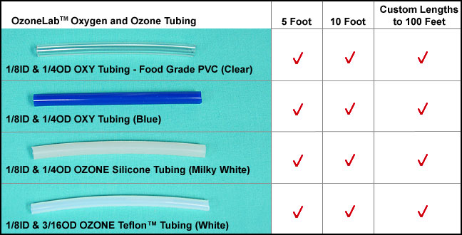 OzoneLab(TM) Oxygen and Ozone Tubing